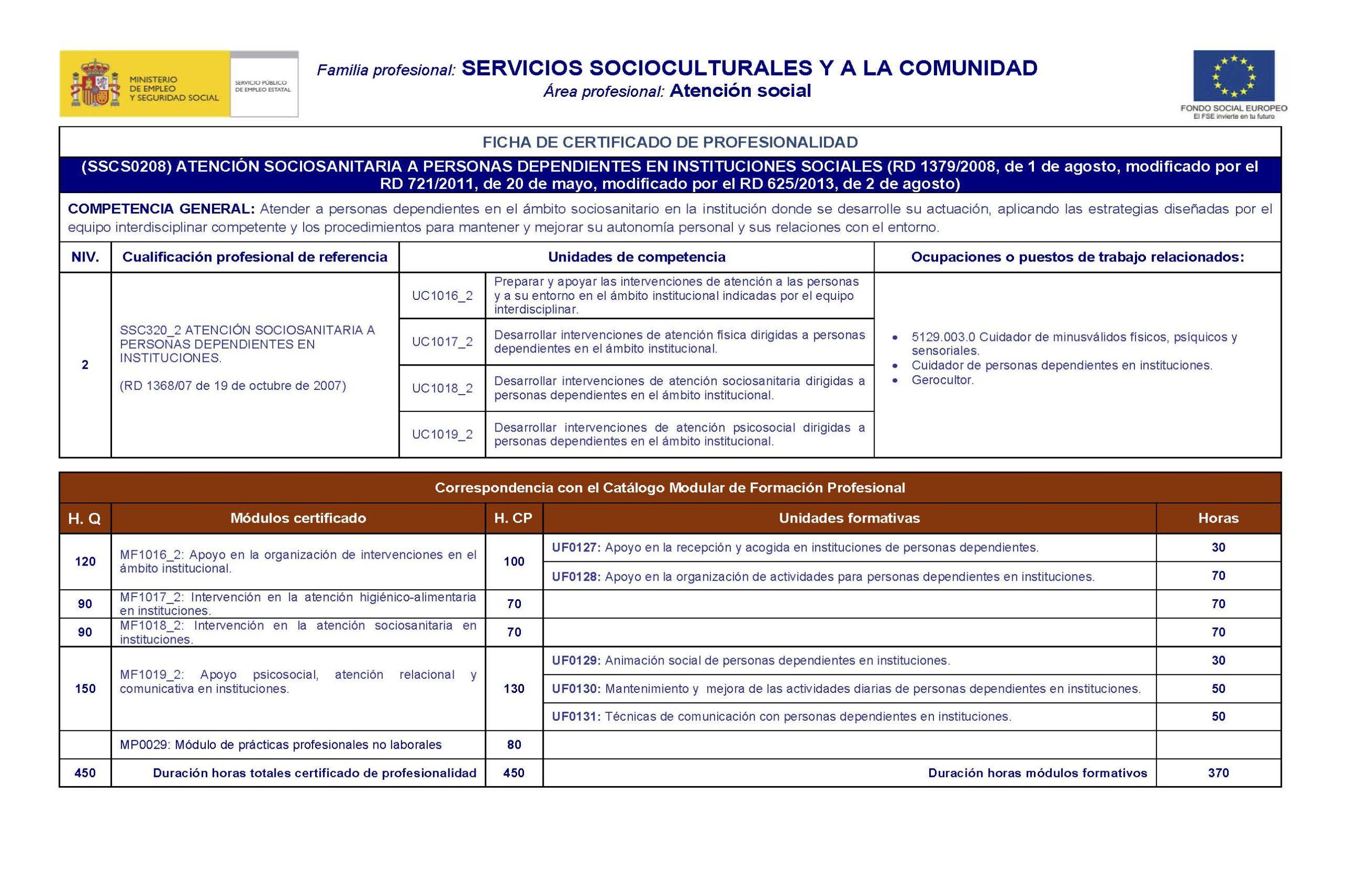 Ficha Atención Sociosanitaria en instituciones 1